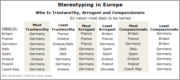 Cultural Heritage of Europe: myths, stereotypes, identity ...